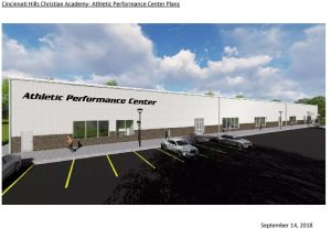 Icon of CHCA Performance Plans Renderings