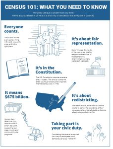Icon of Census 101 What You Need To Know