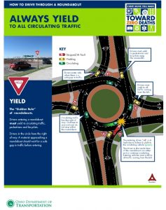 Icon of Public Information Roundabouts Always Yield To Circulating Traffic Flyer