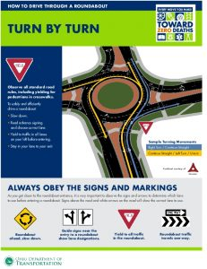 Icon of Public Information Roundabouts How To Drive Through A Roundabout Flyer