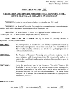 Icon of Resolution-2021-006 Amending 2021 Appropriations